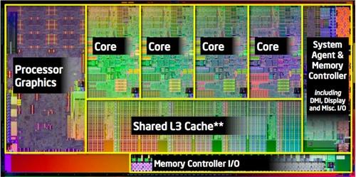 Intel Core i7-2600K block diagram image